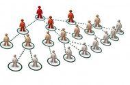 Thị trường - Bộ Công thương tiết lộ cách nhận diện thủ đoạn lừa đảo kinh doanh đa cấp