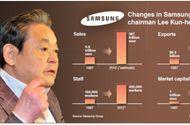 """Tin tức - Bí quyết quản lý của Chủ tịch Samsung: Đào tạo nhân viên trở thành """"thiên lý mã"""""""