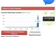 """Tin tức - Tính năng chat Facebook Messenger lại """"sập nguồn"""" tại Việt Nam"""