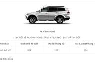Tin tức - Bảng giá ô tô Mitsubishi mới nhất tháng 12 tại Việt Nam