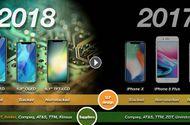 Tin tức - iPhone 9 và iPhone Xs sẽ hỗ trợ chạy 2 sim cùng lúc