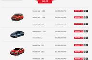Tin tức - Bảng giá xe ô tô Honda tháng 5/2018 mới nhất tại Việt Nam