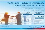 Tài chính - Doanh nghiệp - VietinBank là đối tác tin cậy của doanh nghiệp vừa và nhỏ
