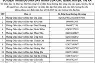31 đường dây nóng nhận phản ánh việc thu chi của các trường học ở Hà Nội