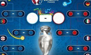 Euro 2016 - Các cuộc đối đầu vòng 1/8 nhìn từ con số thống kê