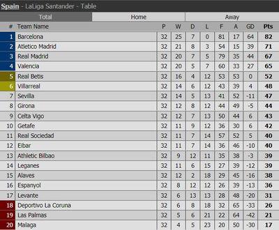 Isco chói sáng, Real Madrid bỏ túi 3 điểm - ảnh 1