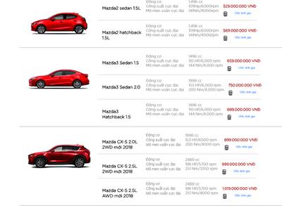 Bảng giá xe Mazda tháng 5/2018 mới nhất tại Việt Nam - ảnh 1