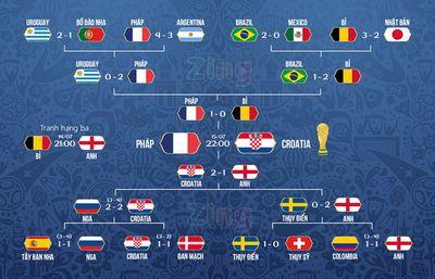 HLV đội tuyển Anh: Các cầu thủ sẽ cháy hết mình trước Bỉ - ảnh 1