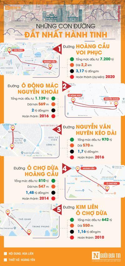 Hà Nội: Tuyến đường Hoàng Cầu - Voi Phục đánh đổ mọi kỷ lục - ảnh 1