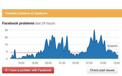 Sáng nay (8/5), Facebook gặp lỗi không hiển thị khung chat ở nhiều quốc gia - ảnh 1