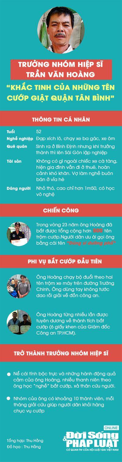 """Infographic: Trưởng nhóm """"hiệp sĩ"""" Trần Văn Hoàng - khắc tinh của những tên cướp giật ở Sài Gòn - ảnh 1"""
