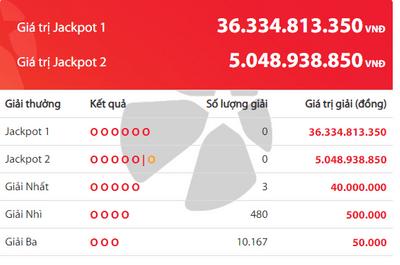 """Kết quả xổ số Vietlott hôm nay 6/11/2018: Jackpot hơn 36 tỷ đồng vẫn """"cô đơn"""" - ảnh 1"""