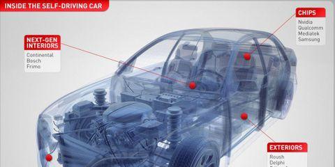 apple car Mô hình được cho là chiếc xe hơi của Apple phát triển