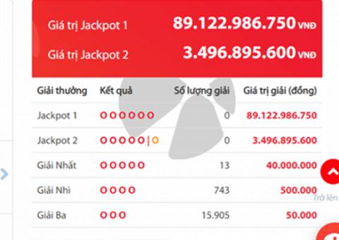 """Kết quả xổ số Vietlott hôm nay 23/10/2018: Jackpot hơn 89 tỷ đồng có """"nổ to""""?"""