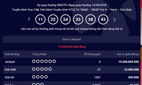 Kết quả xổ số Vietlott hôm nay 15/4/2018: Jackpot hơn 19 tỷ chơi trốn tìm