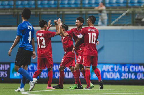 Xem trực tiếp U16 Thái Lan vs U16 Campuchia 15h30 - Ảnh 1