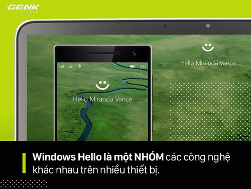 FaceID trên iPhone X, quét mống mắt và Windows Hello khác nhau ra sao? Ai hơn ai kém? - Ảnh 1