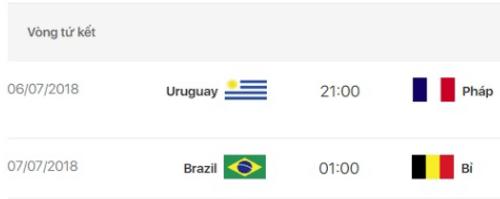 Lịch thi đấu tứ kết World Cup 2018: Rực lửa 2 cặp chung kết sớm - Ảnh 1