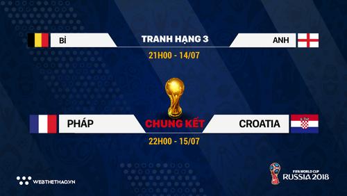 Lịch thi đấu World Cup 2018: Ai sẽ là nhà đương kim vô địch năm nay - Ảnh 1