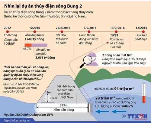 Nhìn lại dự án thủy điện sông Bung 2 - Ảnh 1