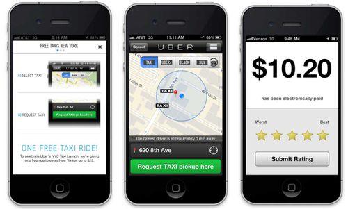 Chân tướng dịch vụ taxi Uber là gì? - Ảnh 1
