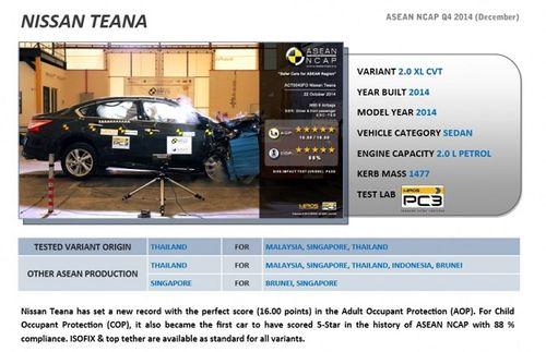 """Nissan Teana """"ăn"""" điểm 5 sao về an toàn từ NCAP Đông Nam Á - Ảnh 2"""