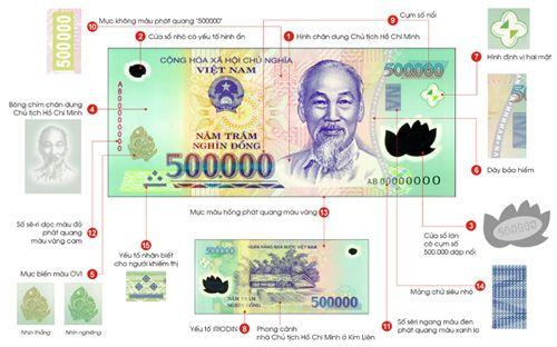 Ai giữ khóa khuôn in tiền của Việt Nam? - Ảnh 1