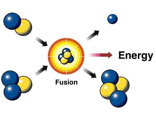 Chúng ta có năng lượng vô tận, nhưng vì sao vẫn chưa sử dụng? - Ảnh 2