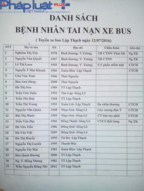 Xe bus va chạm taxi, hơn 20 người nhập viện - Ảnh 2