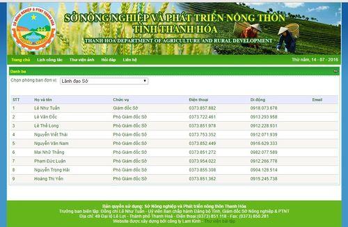 Yêu cầu kiểm tra việc bổ nhiệm PGĐ Sở Nông nghiệp Thanh Hóa - Ảnh 1
