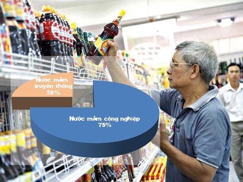 """""""Soi"""" chất lượng các nhãn nước mắm nổi tiếng ở Việt Nam - Ảnh 3"""