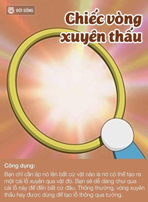Nếu có những bảo bối thần kỳ của Doraemon, bạn sẽ làm gì? - Ảnh 4