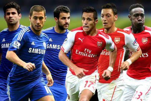 Kịch bản đưa Arsenal lên ngôi vô địch Premier League 2014/15 - Ảnh 2