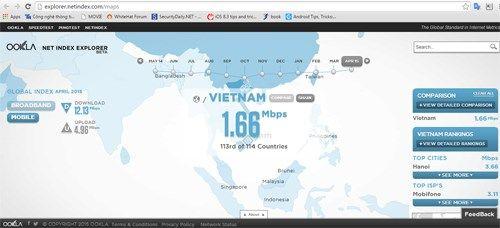 """Tốc độ internet Việt Nam """"rùa bò"""" nhất Châu Á - Ảnh 1"""