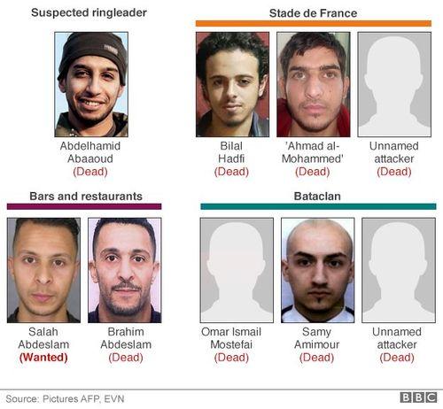 6 nghi phạm khủng bố Paris bị bắt trong cuộc bố ráp của cảnh sát Bỉ - Ảnh 5