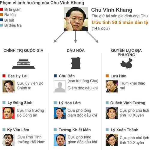 Chủ tịch ngân hàng lớn thứ ba Trung Quốc bị bắt - Ảnh 2