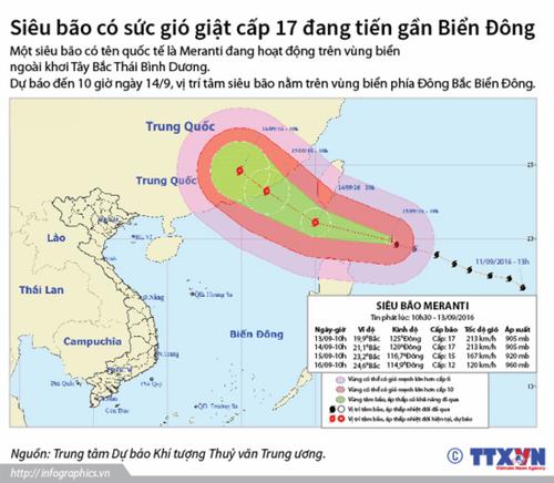 Siêu bão Meranti hướng vào Đài Loan - Ảnh 1