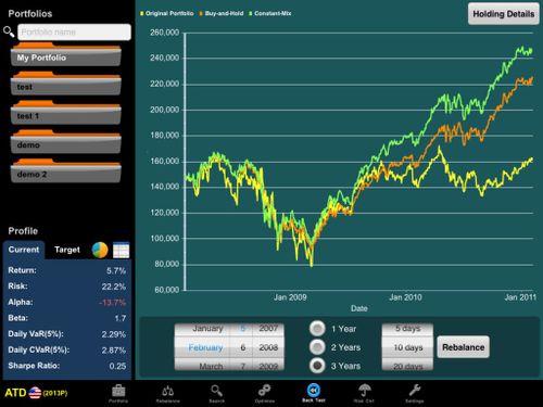 TOP những ứng dụng đắt nhất thế giới dành cho iPhone và iPad - Ảnh 12