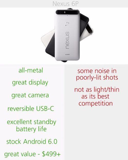 Nexus 6P - siêu phẩm xuất sắc của năm 2015 - Ảnh 10