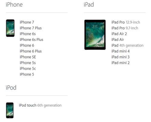 Sáng nay, người dùng Việt Nam chính thức đón bản cập nhật  iOS 10 - Ảnh 1