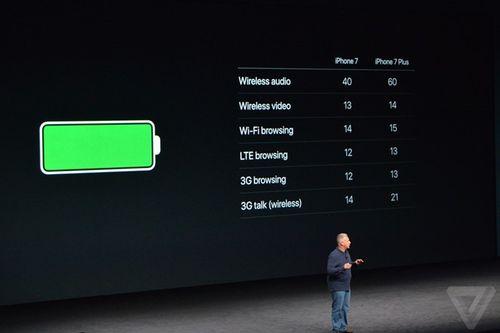 Cận cảnh chiếc iPhone 7 của Apple vừa ra mắt - Ảnh 5