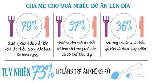 Chuẩn lượng thức ăn trẻ cần mỗi ngày để tăng cân - Ảnh 5
