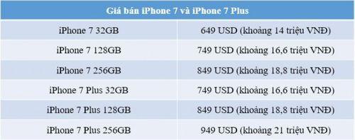 iPhone 7/7 Plus xách tay dao động từ 19,5 đến 38 triệu đồng - Ảnh 1