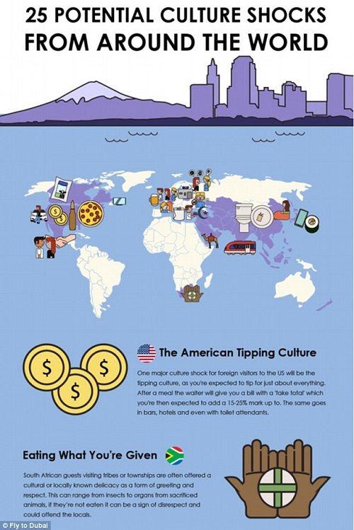 25 khác biệt văn hóa có thể gây sốc cho du khách nước ngoài - Ảnh 1