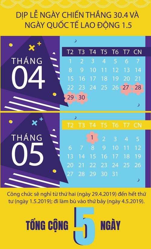 Người lao động nghỉ mấy ngày dịp Giỗ tổ Hùng Vương và lễ 30/4-1/5? - Ảnh 1