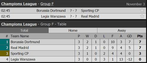 10 CLB có thể đi tiếp sau lượt trận thứ 4 Champions League - Ảnh 4