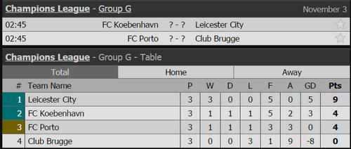 10 CLB có thể đi tiếp sau lượt trận thứ 4 Champions League - Ảnh 5