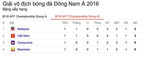 Xuân Trường nhận 'liều doping' ý nghĩa trước trận gặp Malaysia - Ảnh 2