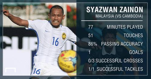 Những cầu thủ đáng chờ đợi trận Việt Nam vs Malaysia - Ảnh 3