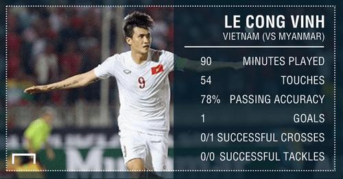 Những cầu thủ đáng chờ đợi trận Việt Nam vs Malaysia - Ảnh 2